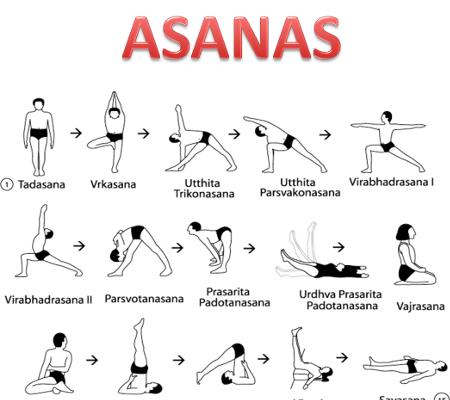 yoga 2E